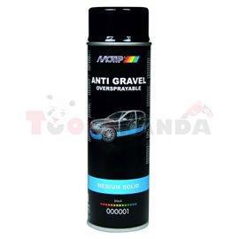 Защита за каросерия 500мл, предназначение: каросерия за кола, цвят черен, приложение: аерозол